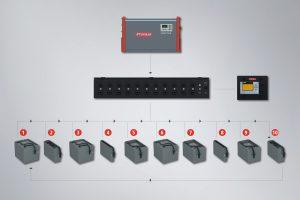 Logistics BusinessAustrian Battery Maker Guarantees Reduced Charging Costs