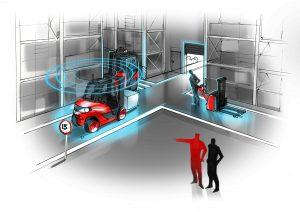 Logistics BusinessLatest Digital Fleet Management Modules Revealed by Linde