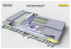 Logistics BusinessWitron Automates Omnichannel for Netherlands Supermarket Giant