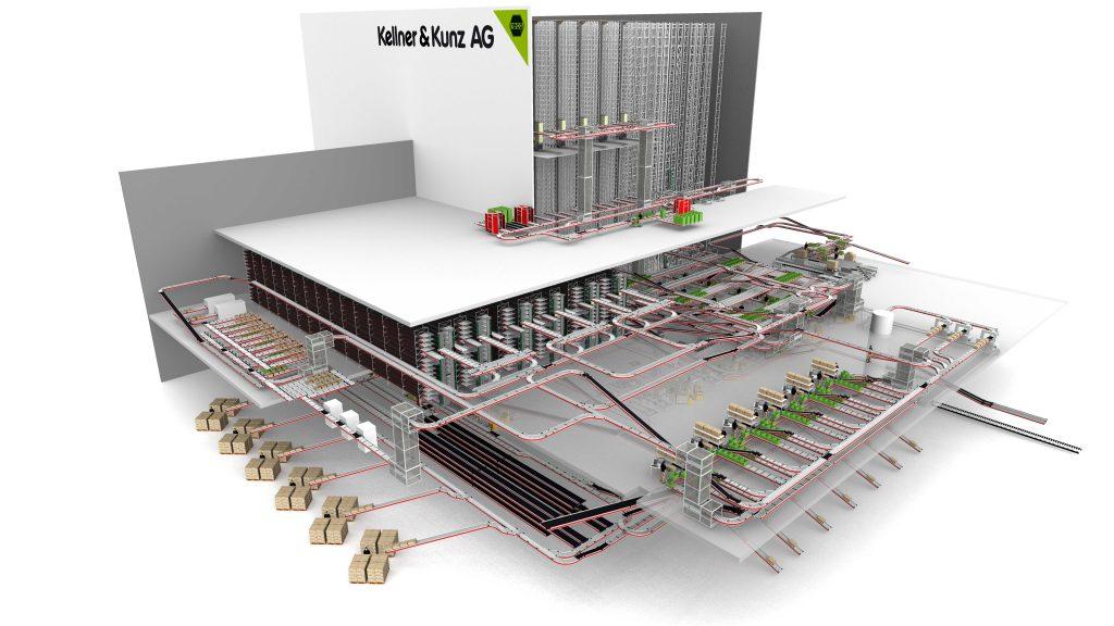 Logistics BusinessAustria Tool Specialist Kellner & Kunz Expands with TGW