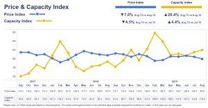 Logistics BusinessTransport Market Monitor Now an Interactive Online Tool
