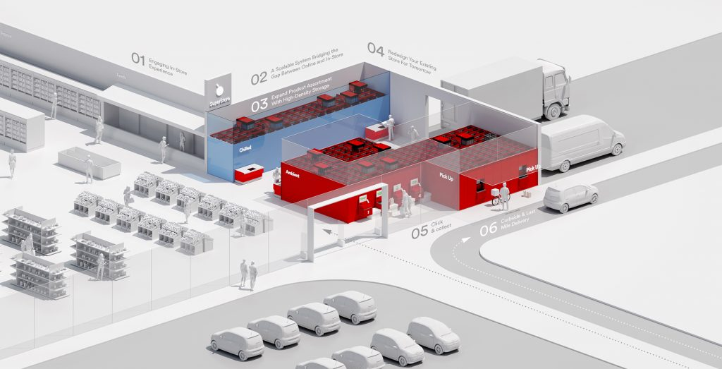 "Logistics BusinessAutoStore Micro-Fulfilment ""Set to Transform Retail Industry"""