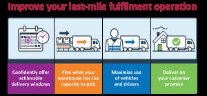 Logistics BusinessRouting Specialist Paragon Enhances Last-Mile Fulfilment Software
