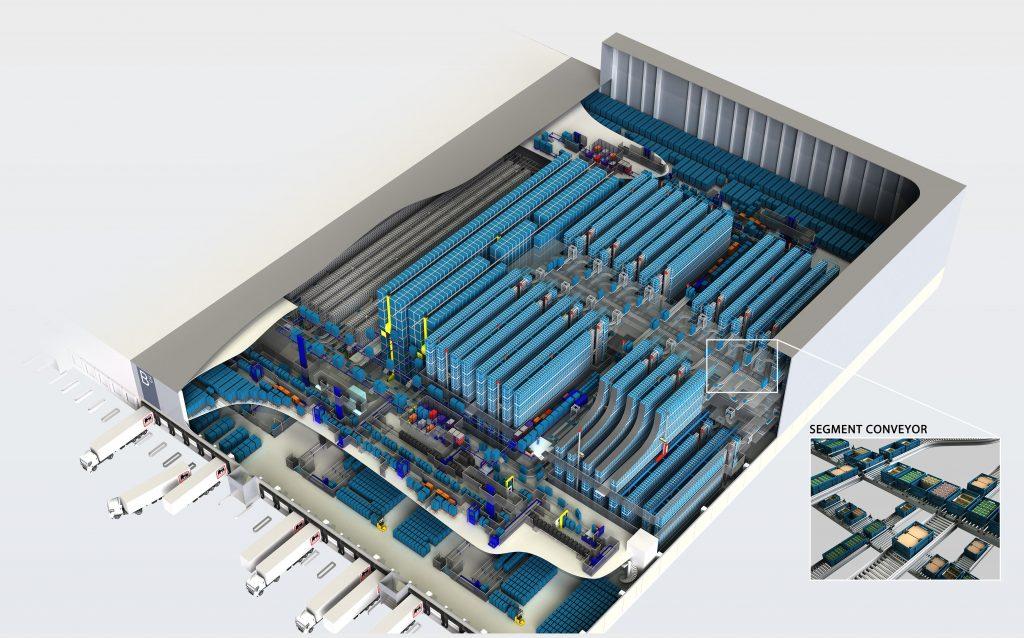 Logistics BusinessWitron to Provider 40% Output Boost for Belgium Food Retailer De Leeuw