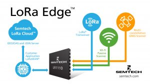 Logistics BusinessIndustry View: Asset Tracking Comes of Age with LoRa-Based WiFi Geolocation