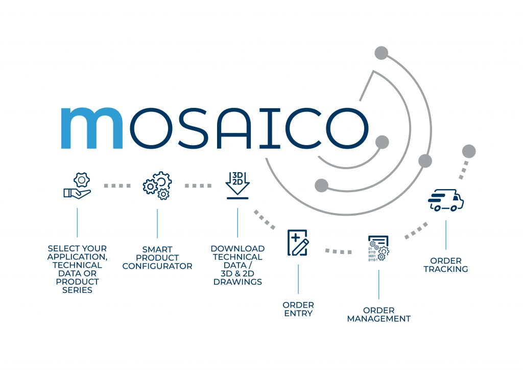 Logistics BusinessBonfiglioli's Mosaico Platform Renewed with New Features