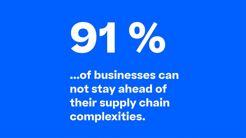 Logistics BusinessOnly 1 in 10 Firms Can Stay Ahead of Supply Chain Challenges, Says Survey