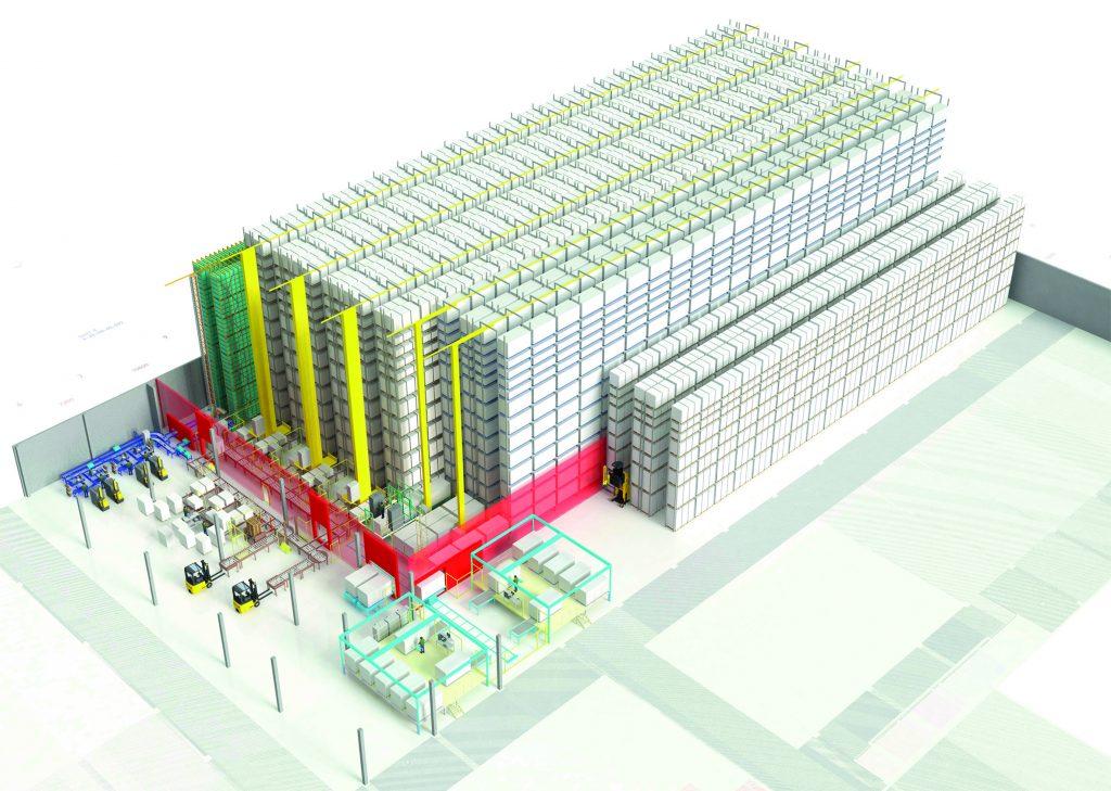 Logistics BusinessNorwegian Furniture Chain using Automation Solution