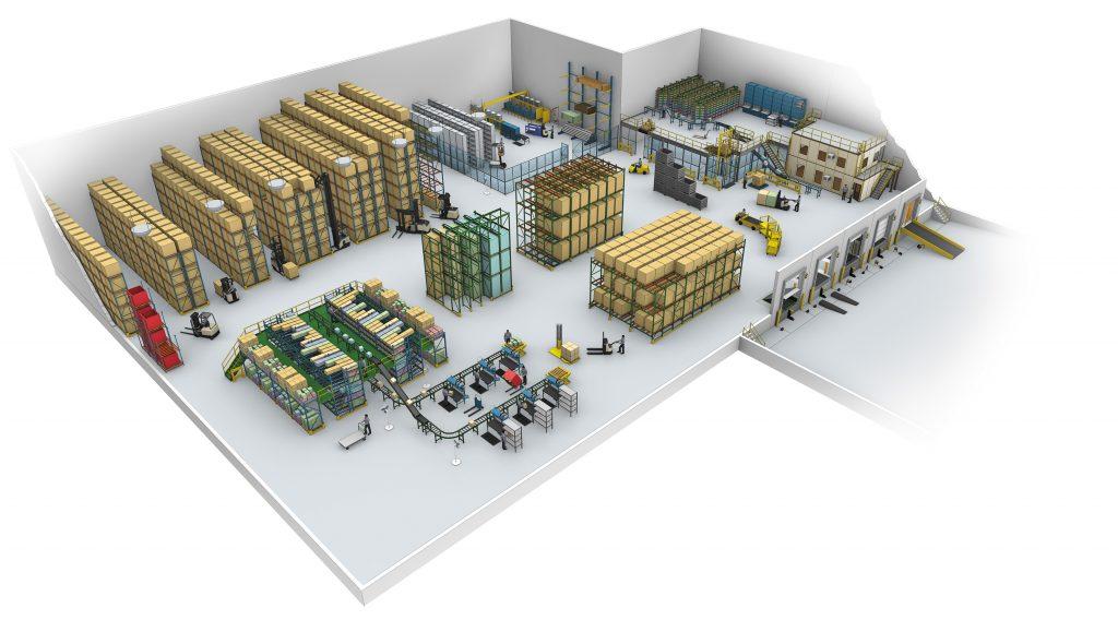 Logistics BusinessComprehensive Material Handling from Dock Door to Warehouse Floor