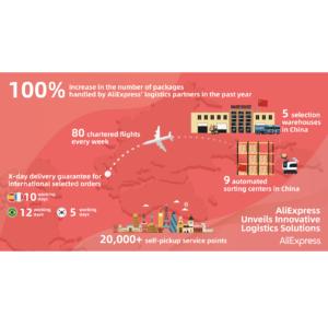 aliexpress-bolsters-logistics-ecosystem